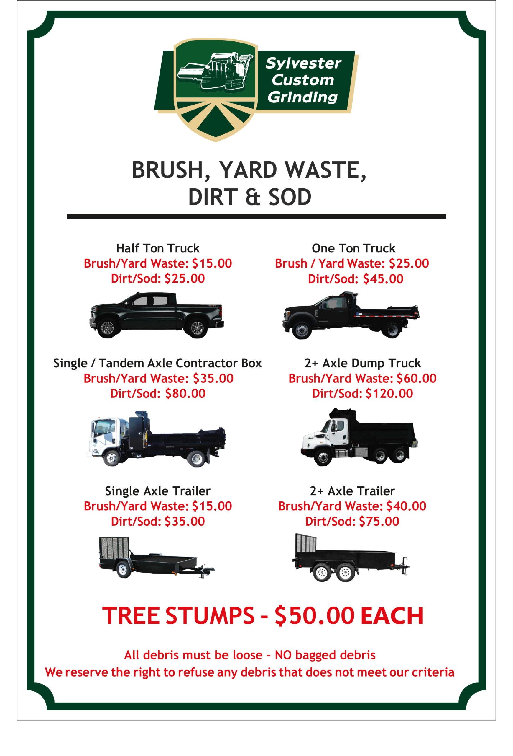 Yard Waste Sign